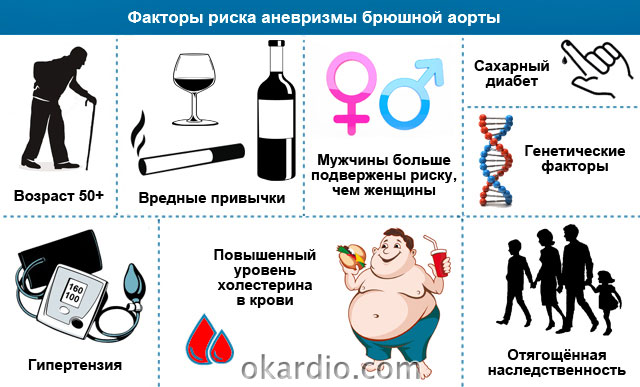hogyan lehet megszabadulni a magas vérnyomással járó hányingertől hipertónia fiatalságtól