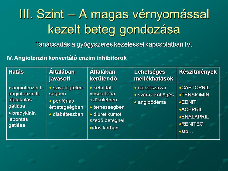 CO-RENITEC 20MG/12,5MG TABLETTA 28X