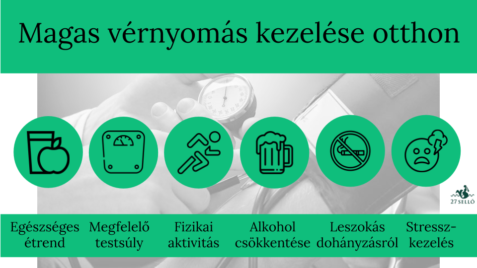 Gyógyszerkereső - Vérnyomáscsökkentők - 1. oldal