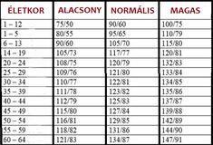 magas vérnyomás klinika és kezelés hemoglobin hipertónia