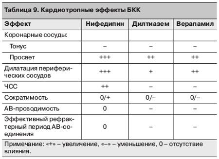 cinnarizin és magas vérnyomás mi a jobb az idősek számára magas vérnyomás esetén