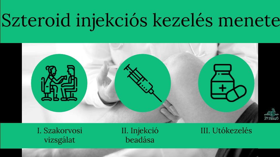 magas vérnyomás elleni vírusellenes