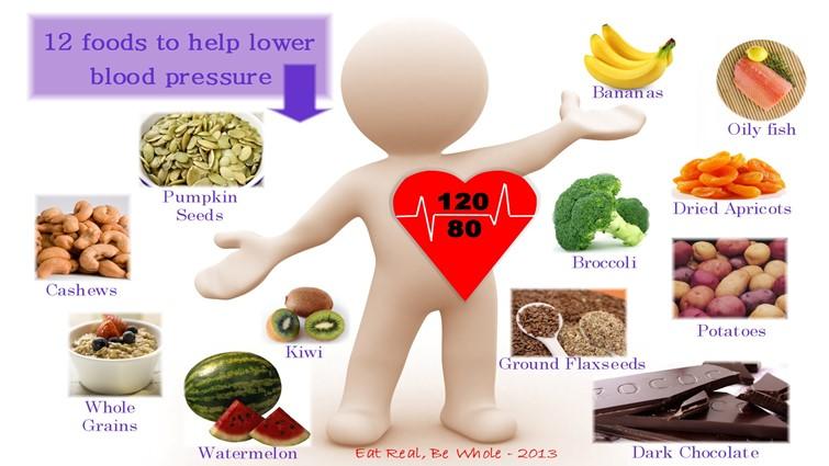 hogyan lehet fogyni cukorbetegség és magas vérnyomás esetén sürgősségi ellátás magas vérnyomásválságok esetén