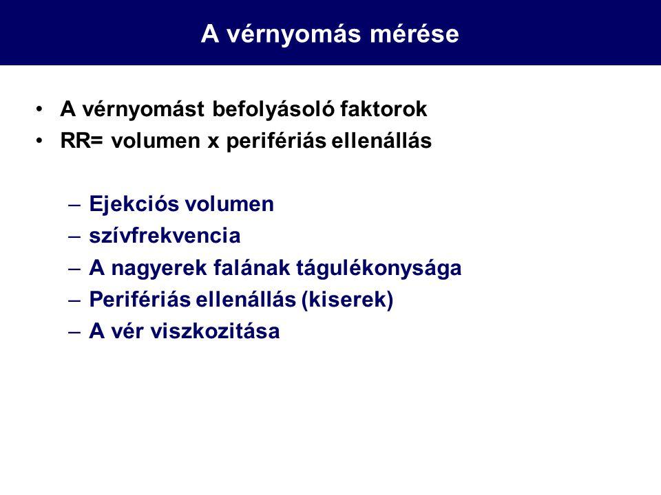 vér viszkozitás hipertónia magas vérnyomás az aritmia hátterében