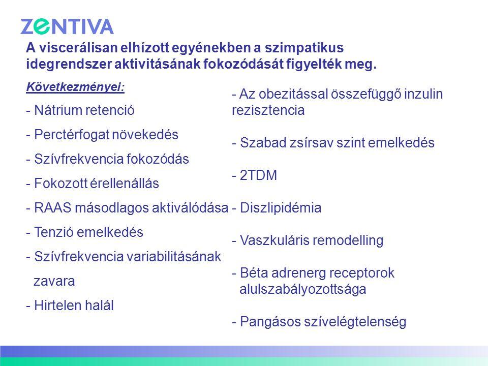 nátrium-retenciós hipertónia