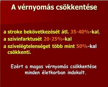 2 magas vérnyomás 1 kockázat