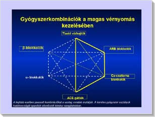 a hipertónia új pillantása ASD-2 és magas vérnyomás