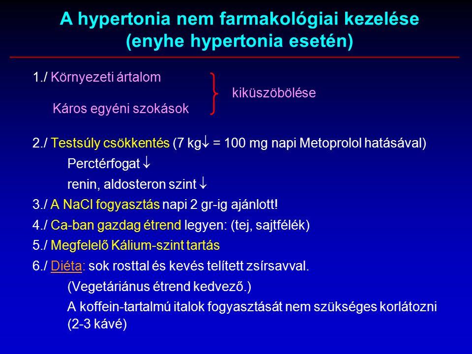 magas vérnyomás kezelésére szolgáló cikkek peichev a magas vérnyomásról