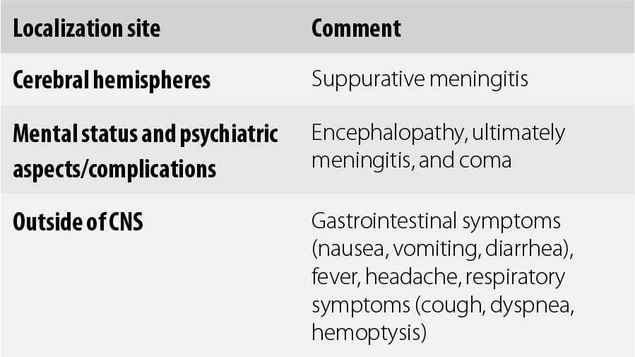 hemoptysis hipertónia magas vérnyomás 3 1 fokozatú kockázat 4