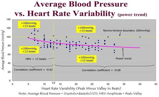 1 fokos magas vérnyomás mint kezelni