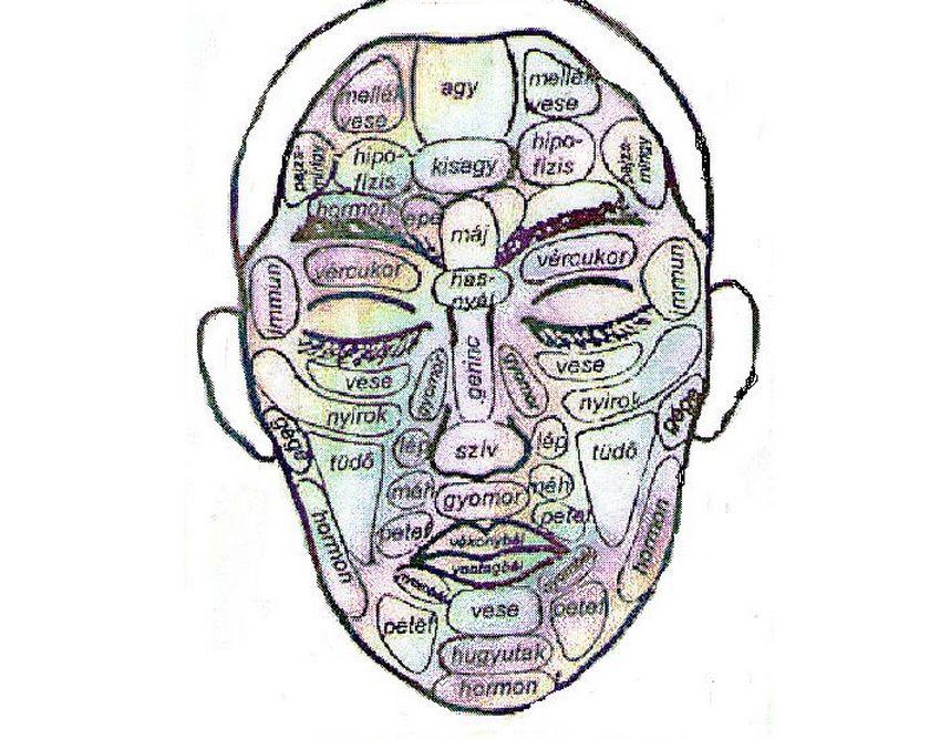 mi a fül hipertónia