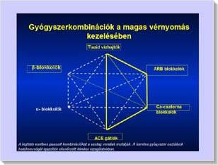 magas vérnyomás és remegés membrán hipertónia