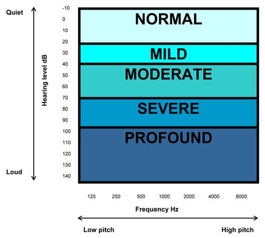hipertónia az erőkifejtés során magas vérnyomás és klonidin