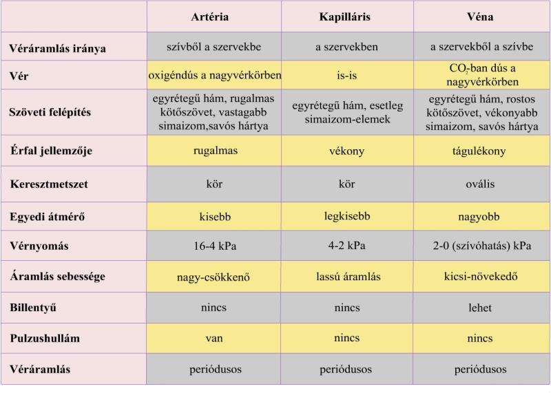 a magas vérnyomás elleni küzdelem gyógyszerekkel és anélkül magas vérnyomás gyógyszerek adj