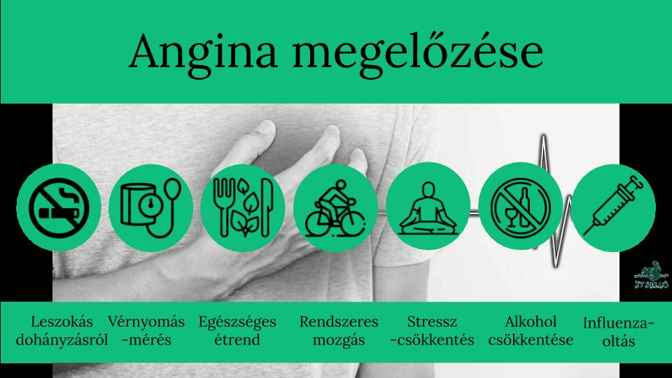 magas vérnyomás angina hogyan lehet kilábalni a magas vérnyomásból otthon