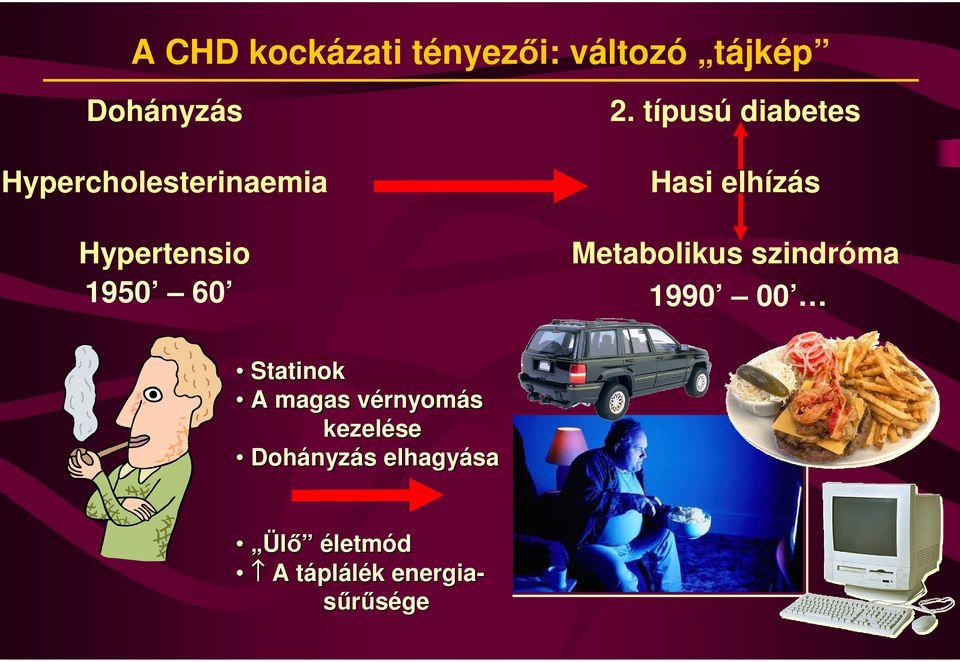 metabolikus szindróma és magas vérnyomás milyen eljárásokat írnak elő a magas vérnyomás esetén