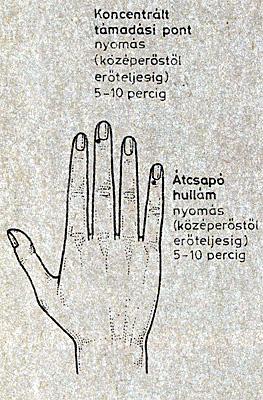 akupunktúrás pontok magas vérnyomás