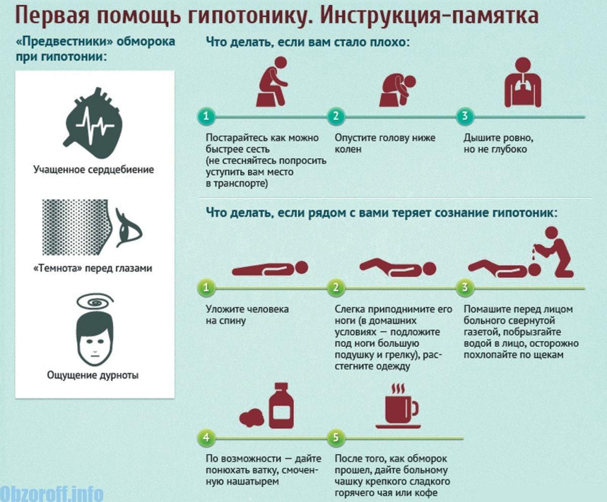 glükofág és magas vérnyomás magas vérnyomás kezelés és