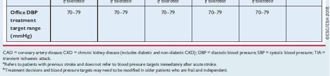 magas vérnyomás 2 fokozatú 3 stádiumú kockázat zene a magas vérnyomás kezelésében