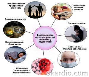 átmenet a magas vérnyomásból a hipotenzióba