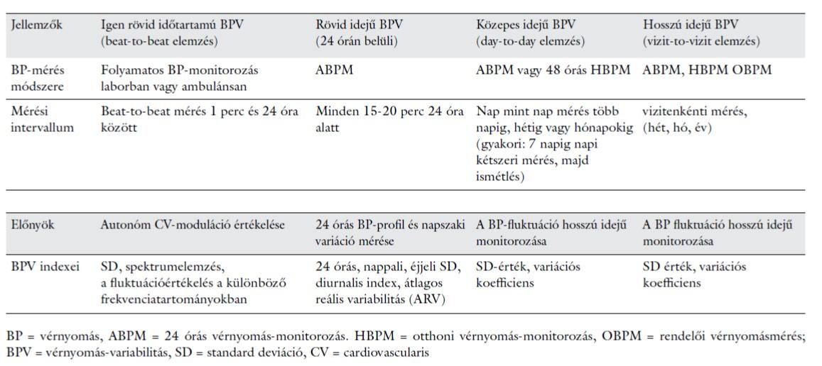 hátsó hipertónia magnézium-szulfát magas vérnyomás kezelés