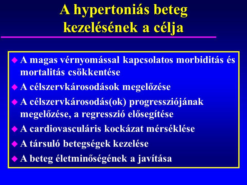 klasszikus hipertónia hogyan lehet a magas vérnyomást koplalással kezelni