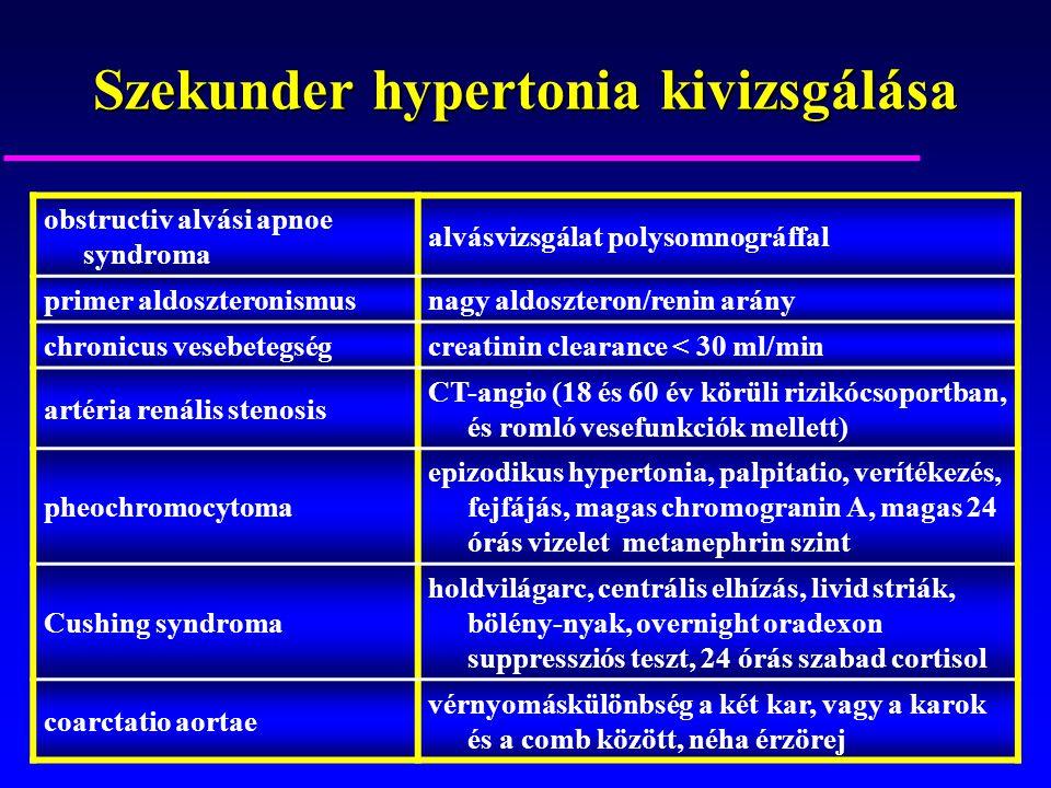 aldoszteron hipertónia a magas vérnyomás 3 fokozatának kritériumai