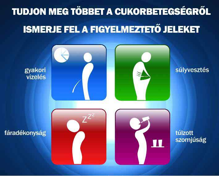 a 3 fokos magas vérnyomás elleni legjobb gyógyszer