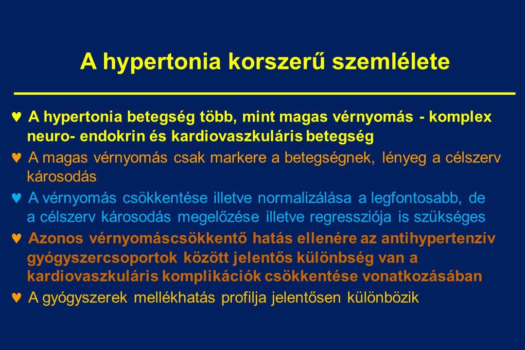 kardiológia hipertónia hipertónia kezelése magas vérnyomás 3 tünetek