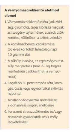 magas vérnyomás kezelése amlodipinnel celandin magas vérnyomás ellen