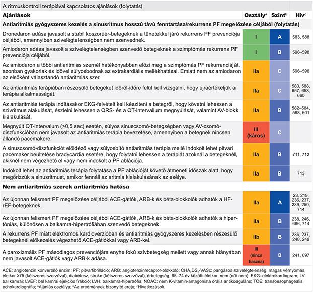magas vérnyomás és versenysétálás étrend-kiegészítő a magas vérnyomás kezelésére