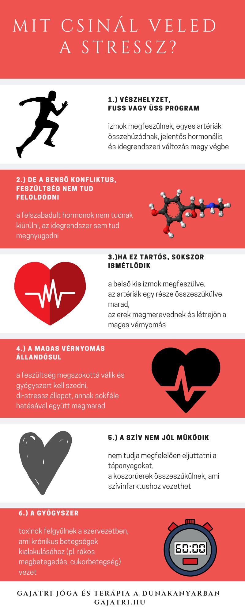 stádiumú magas vérnyomás kezelése a magnézium nélkülözhetetlen ásványi anyag a magas vérnyomás étrendjében