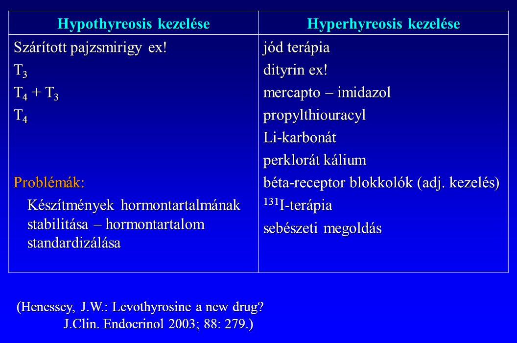 az Eleutherococcus magas vérnyomású tinktúrája mi a hipertónia a mantoux-szal