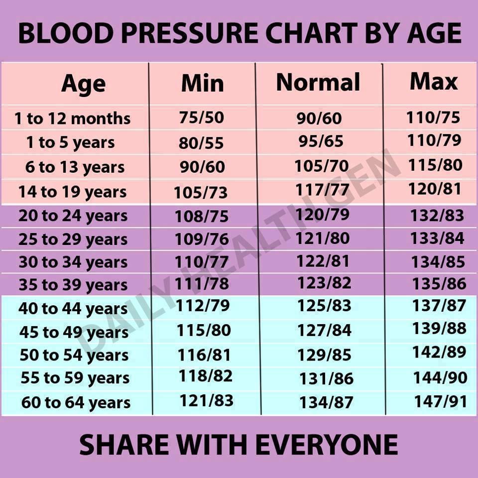 magas vérnyomás annak szövődményei a magas vérnyomás előfordulási aránya