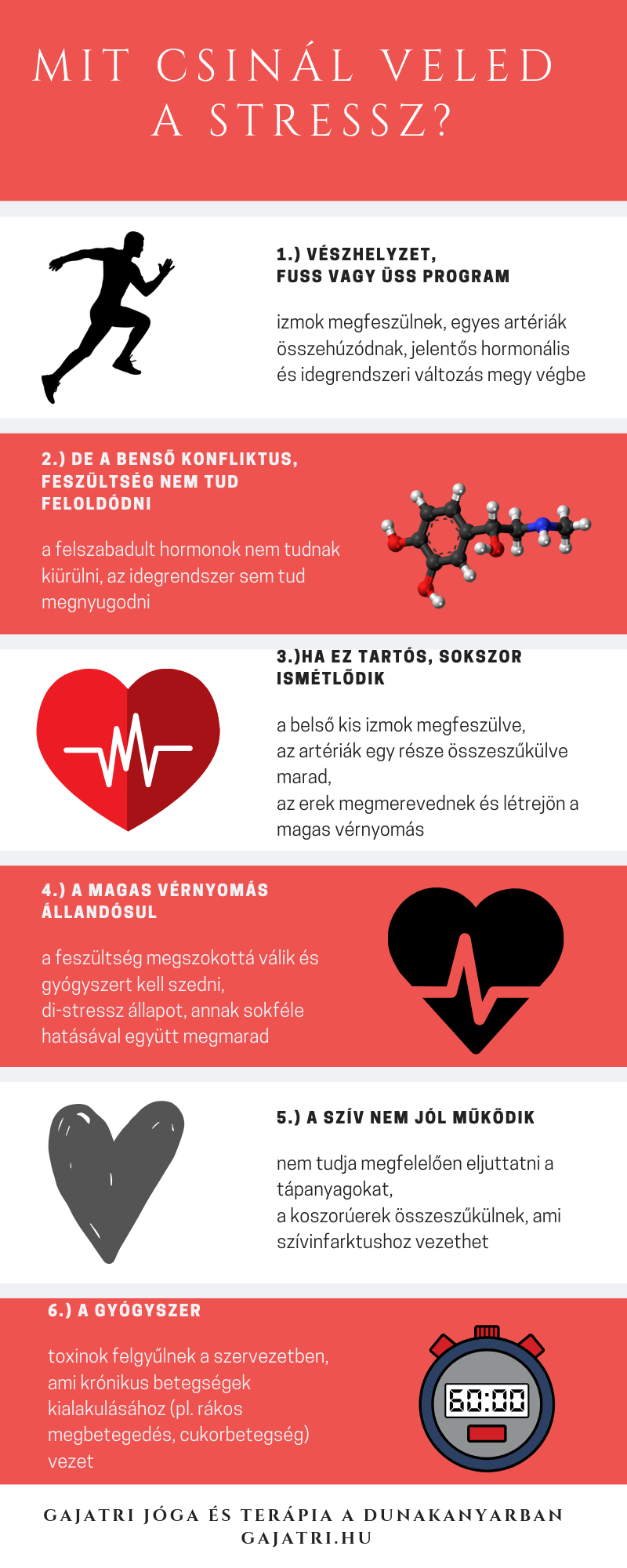 magas vérnyomás elleni testgyakorlás első fokú magas vérnyomás gyógyszeres kezelés