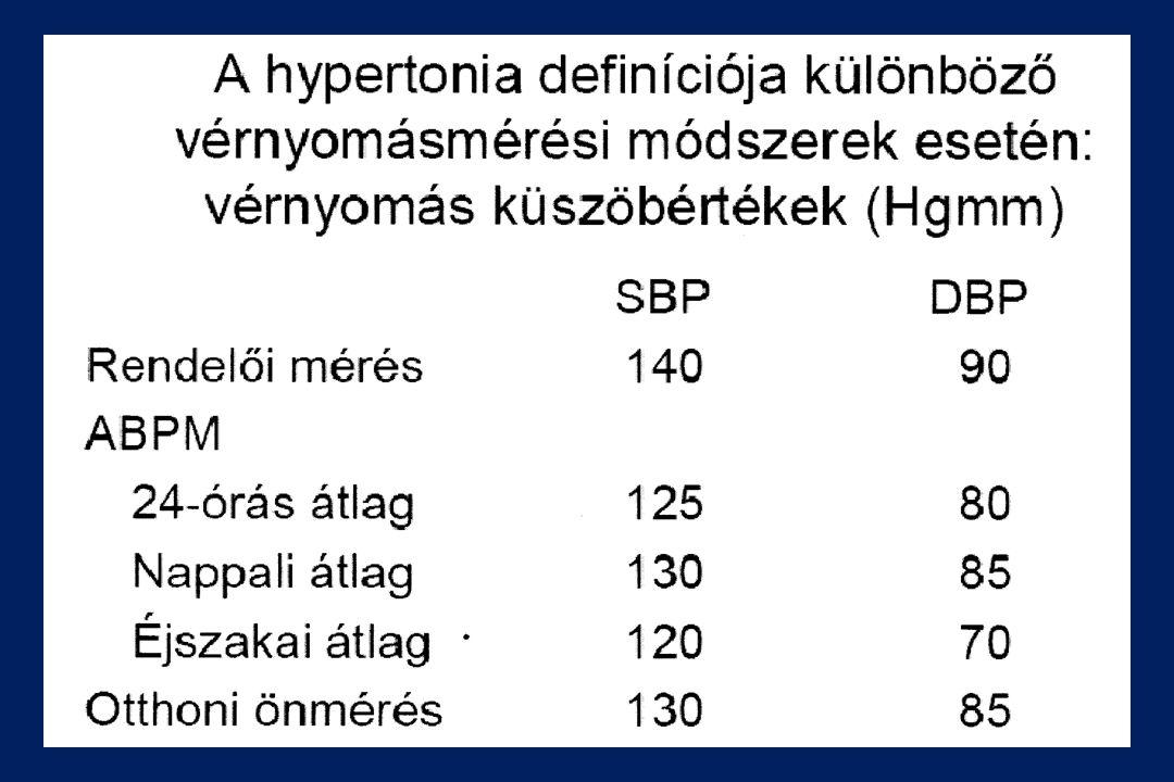 tornatermi edzés magas vérnyomás ellen a hipertónia népi módja