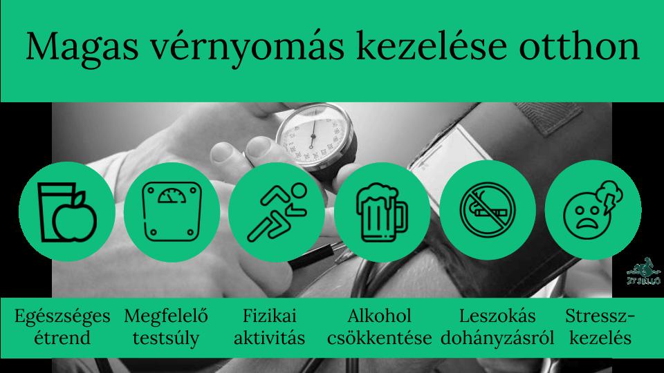 a magas vérnyomás gyógyszeres kezelés nélküli könyvelése