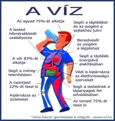 fejfájás cukorbetegség és magas vérnyomás esetén