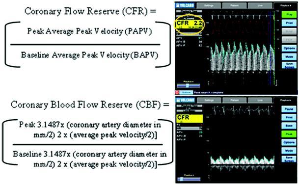 hogyan kell kezelni a magas vérnyomást 1 fokos fórum magas vérnyomás 23 éves