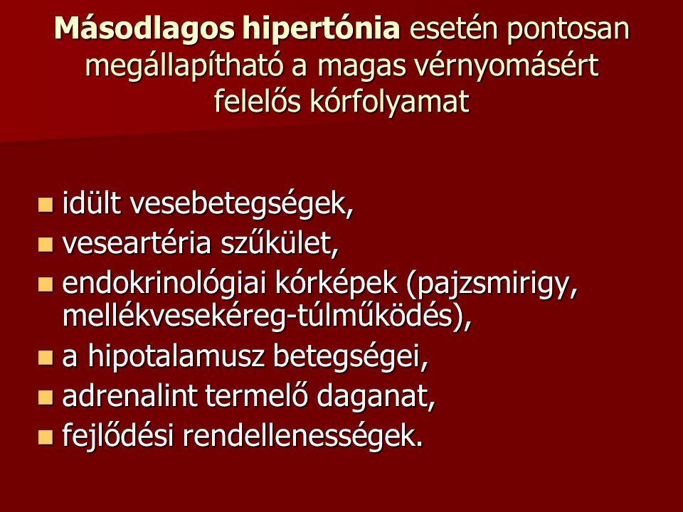 KMO hipertónia esetén