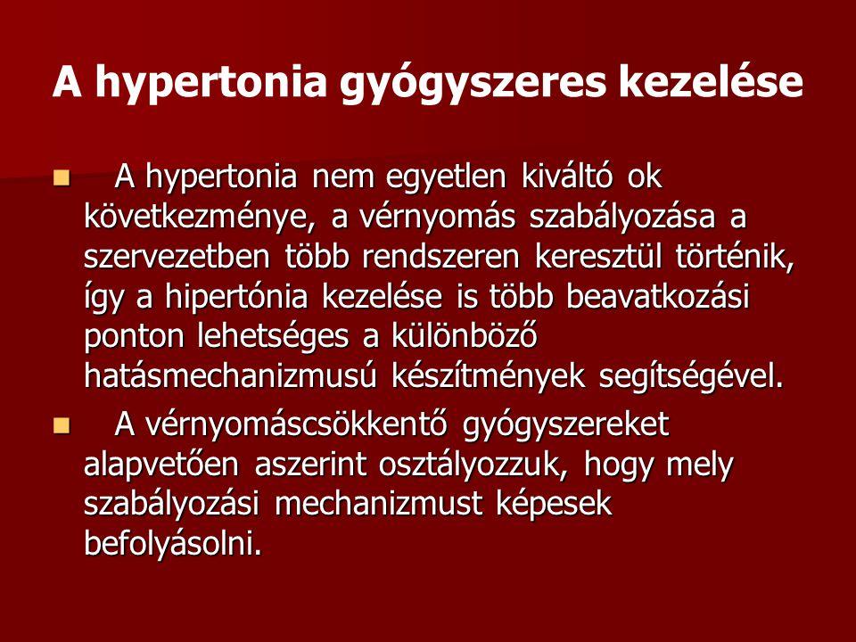 hipertónia kezelése az ok magas vérnyomás kezelésére ajánlott gyógyszerek