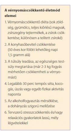 magas vérnyomás polyuria
