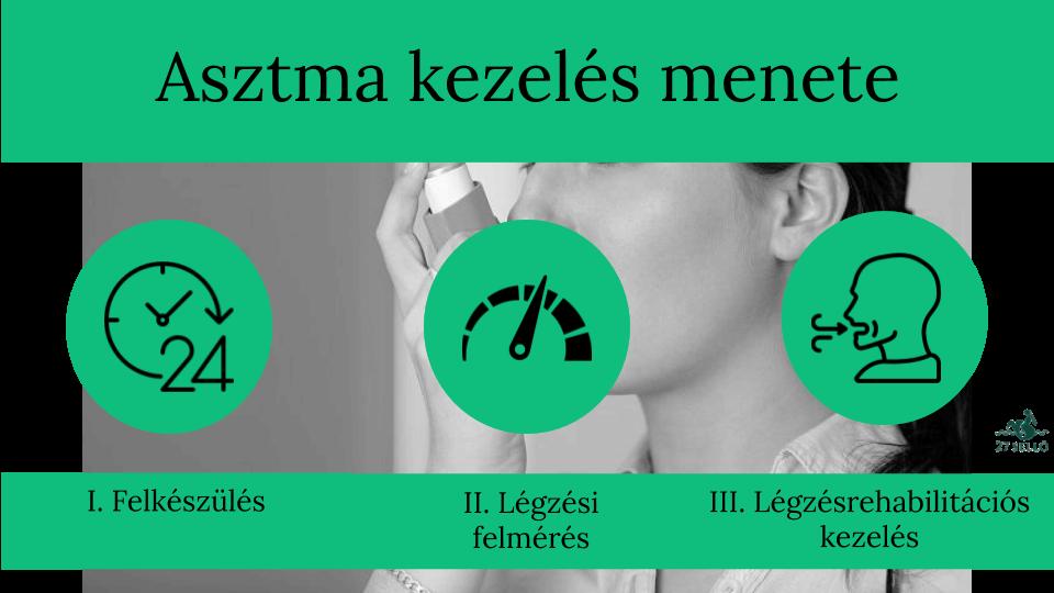 citeratabor.hu   Betegségek