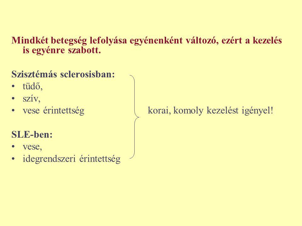 Szisztémás lupus erythematosus (SLE) - EgészségKalauz